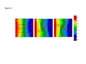 Heat flux bending _ Krishan AIP